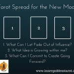 Tarot spread for the New Moon
