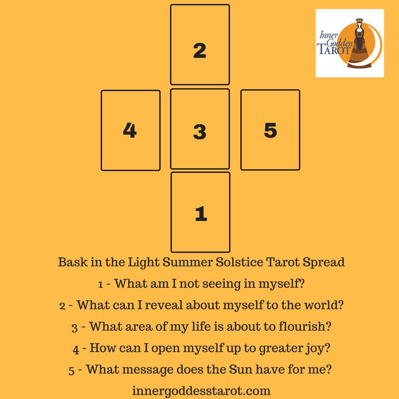 Summer Solstice Tarot Spread