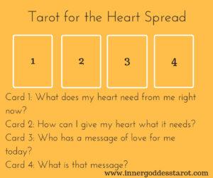 I'm a Fool for Love and Tarot | Inner Goddess Tarot