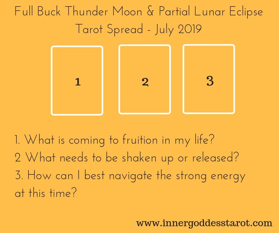 Full Buck Thunder Moon and Partial Lunar Eclipse Tarot
