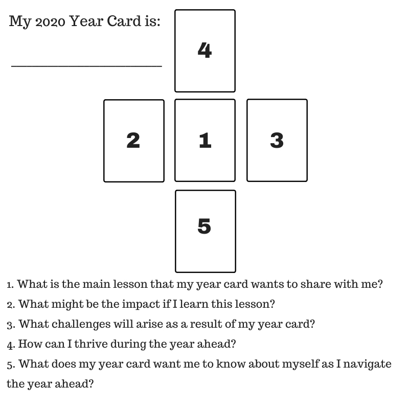 Tarot spread for your year card